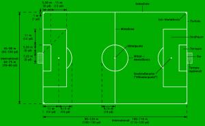 Fußball-Spielfeld, USV Sankt Andrä
